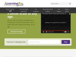 LearningRx - Charlotte North