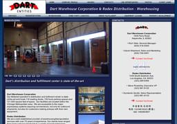 Radex Distribution